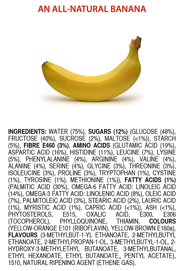 http://media.vocativ.com/photos/2014/01/Banana-Chemical-Compounds-011416084470.jpg