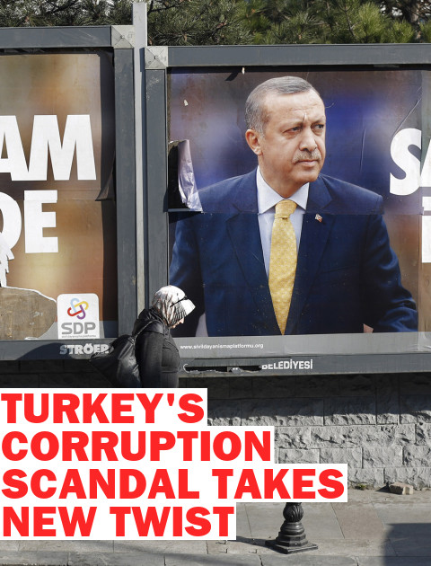 Loose Lips Threaten Turkey's Powerful