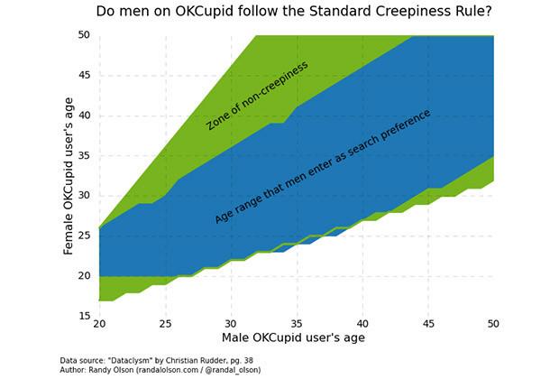 OK Cupid_01