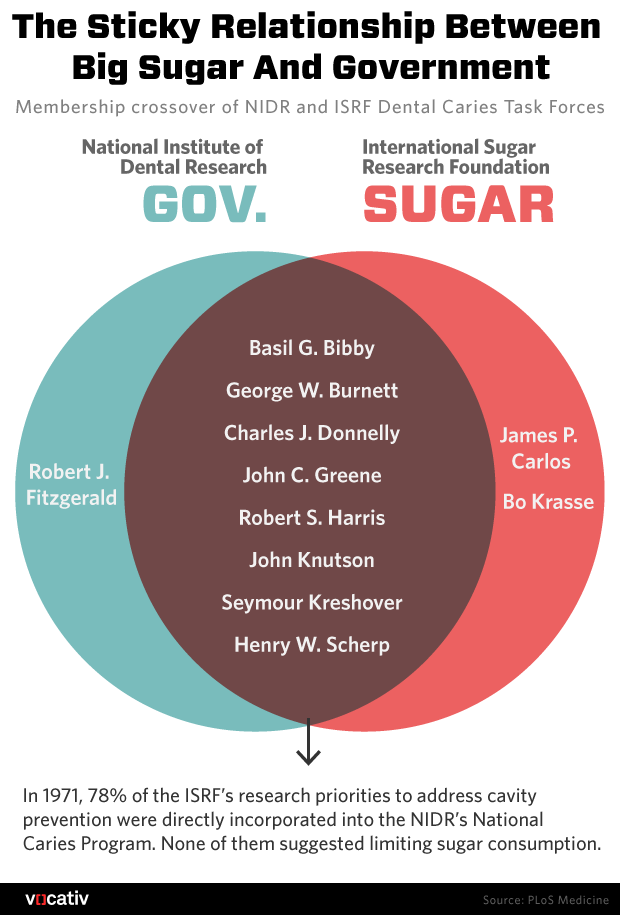 sugarindustry.r1