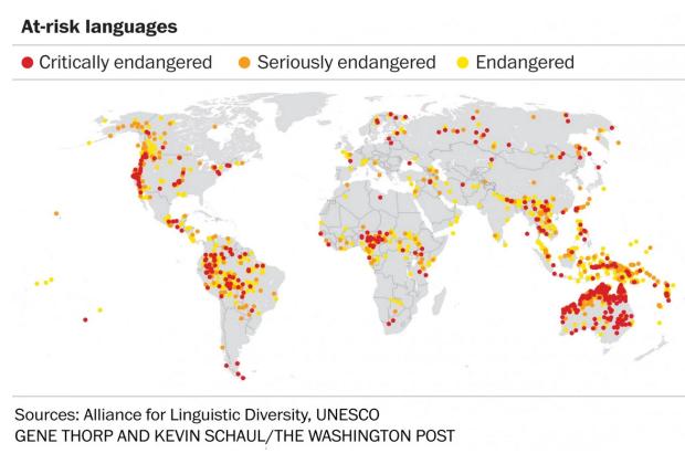 Endangered_Languages