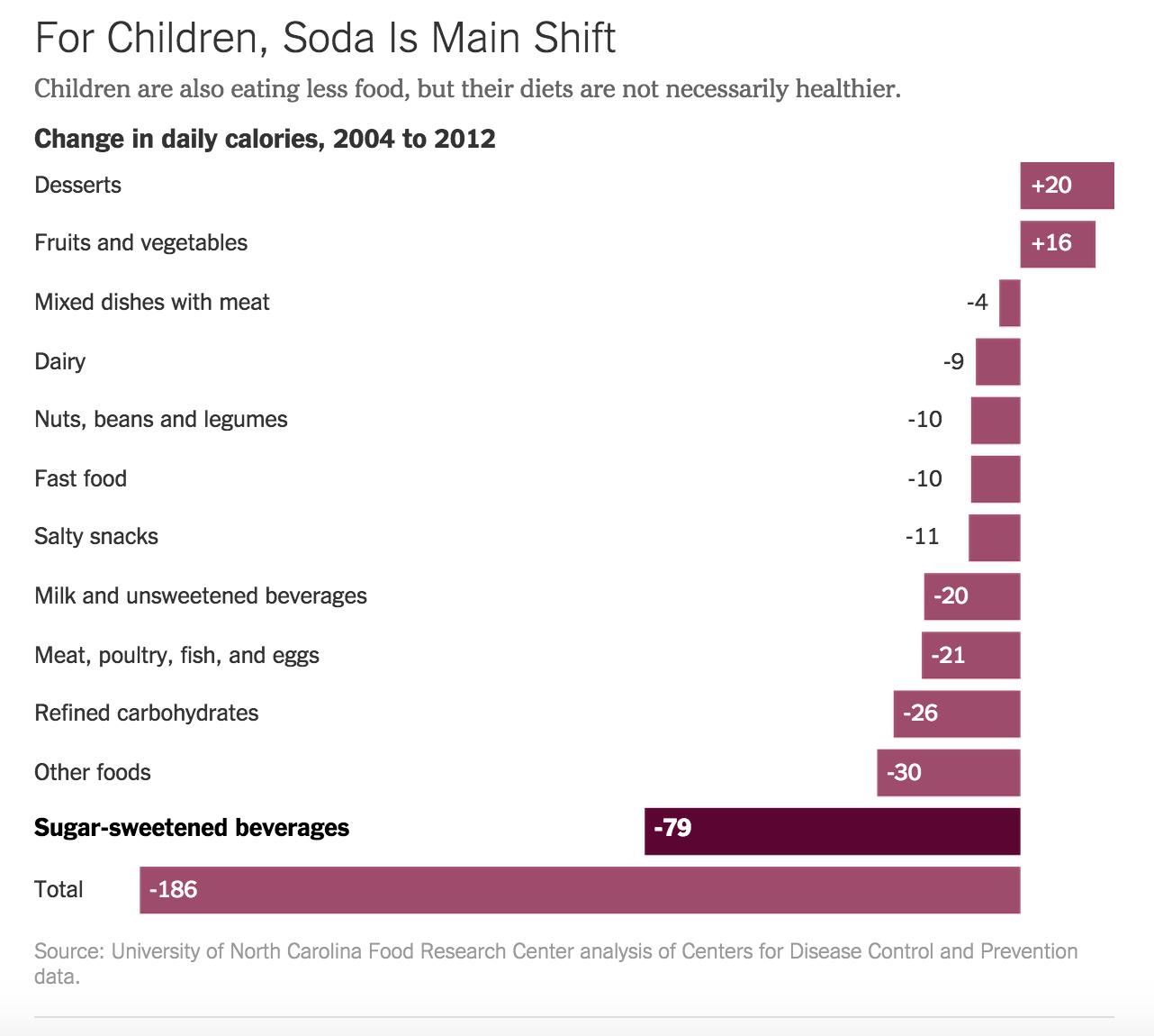 coke children