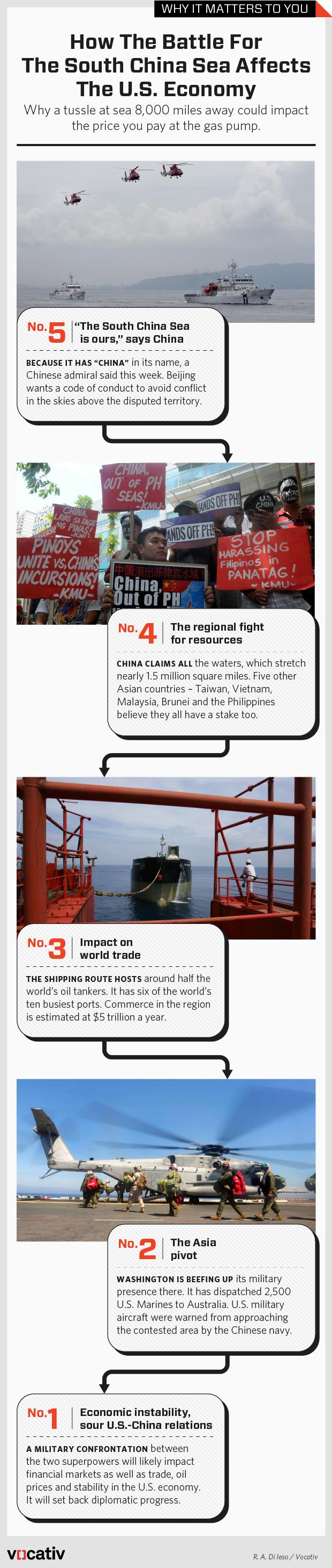 WIM_s_china_sea_15SEP2015