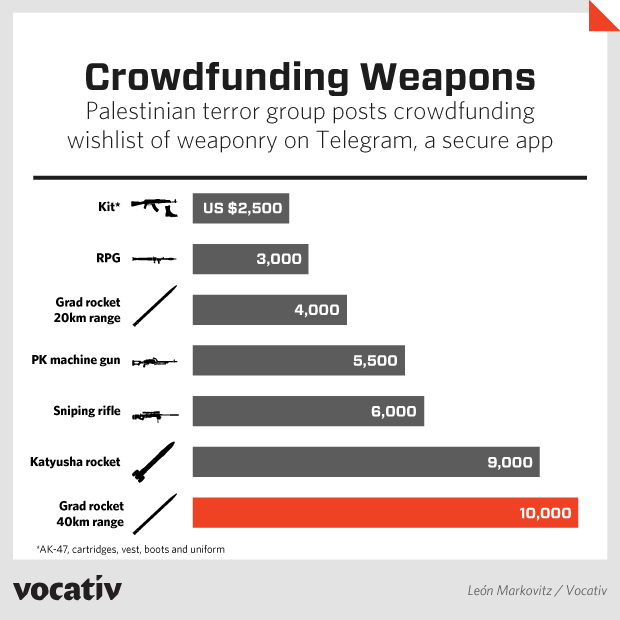 2015_11_19 CrowdfundingWeapons r3 LM