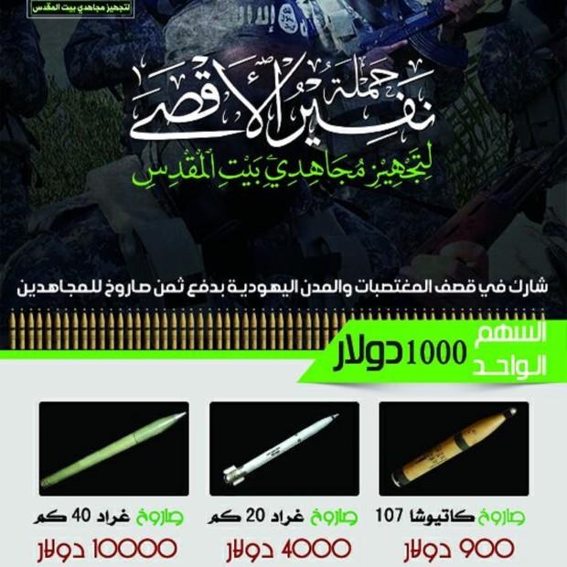 Jihad Funding