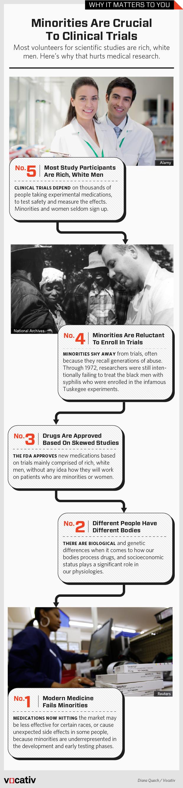 2015_10_15 WIM Research Minorities.r4