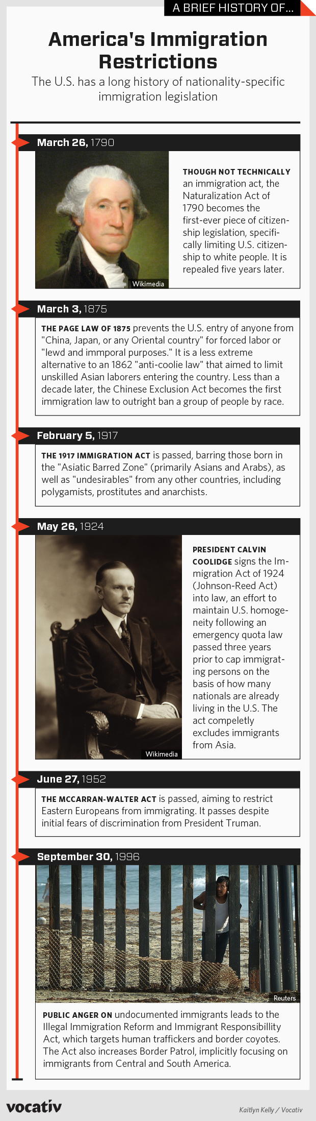 The US has a long history of nationality-specific immigration legislation