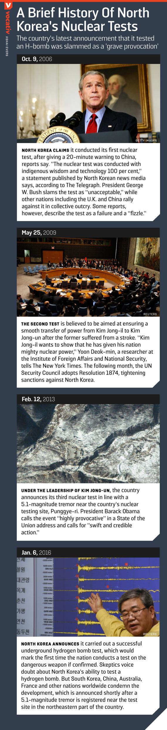 BHO NorthKorea2