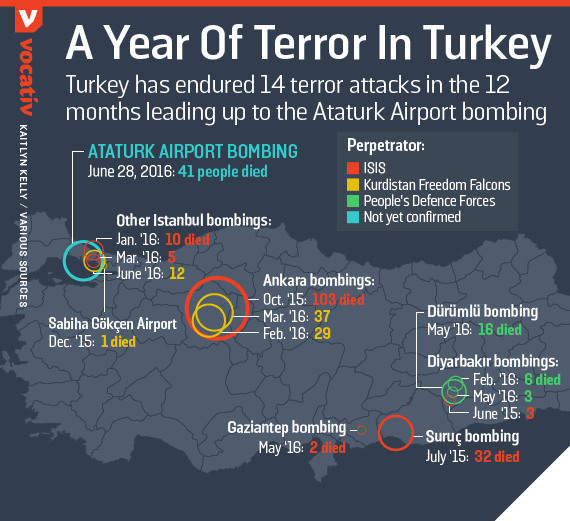 Turkey has endured 14 terror attacks in the 12 months leading up to the Ataturk Airport bombing