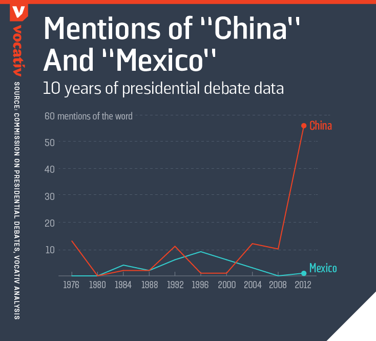 2016_09_22 DebateTranscripts LINE chinaMexico