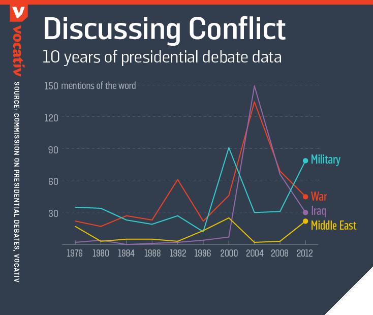 2016_09_22 DebateTranscripts LINE conflict