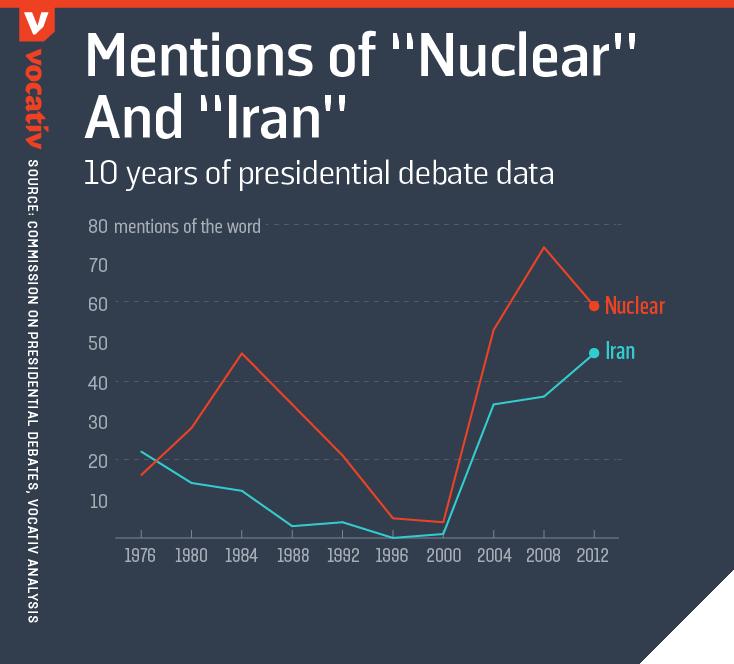 2016_09_22 DebateTranscripts LINE nuclearIran