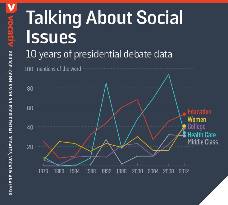 2016_09_22 DebateTranscripts LINE socialissues