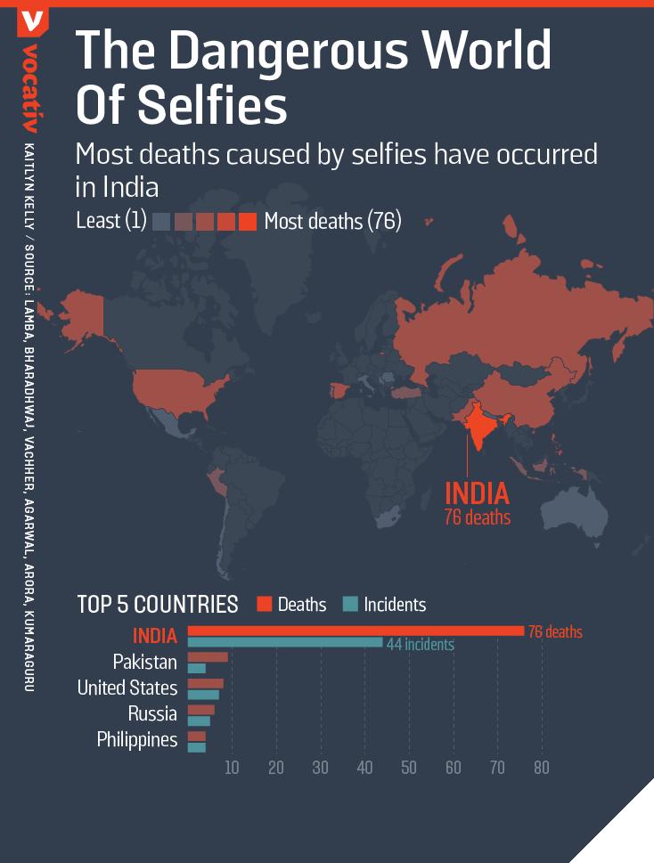 2016_11_17 SelfieDeaths MAP