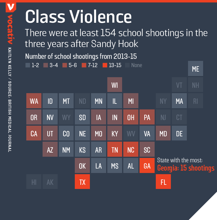 School Shootings Are More Frequent In States With Lax Gun