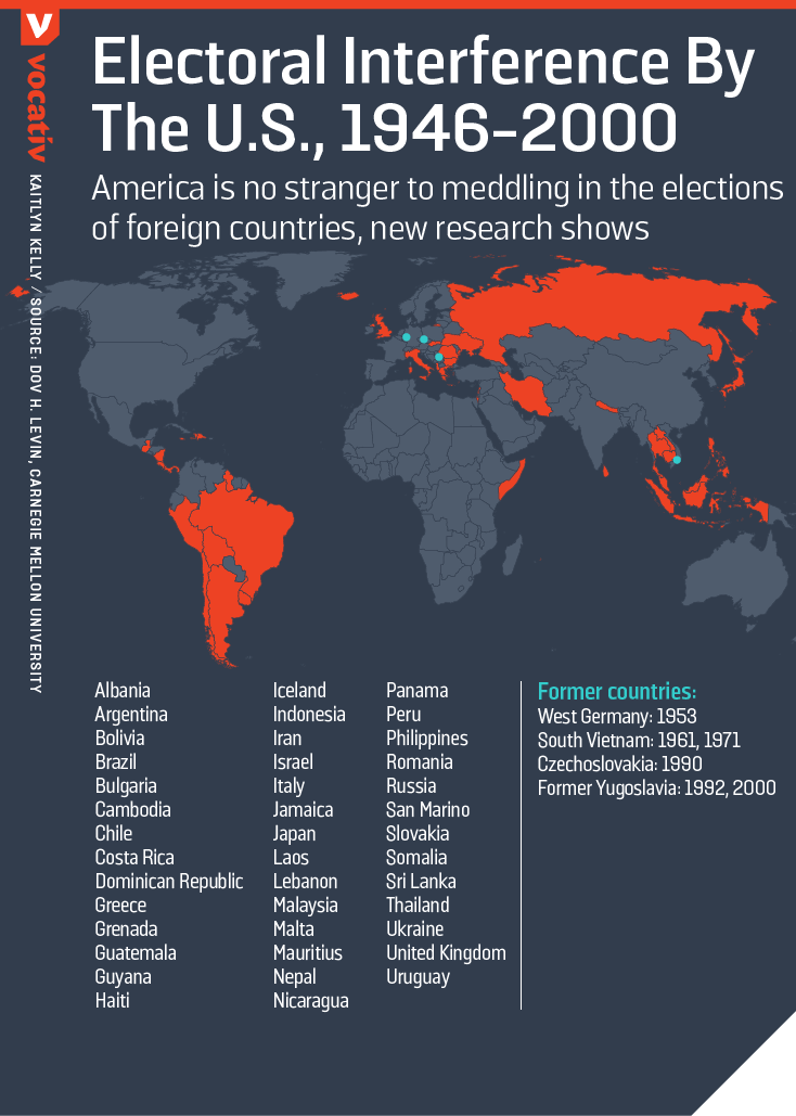 2016_12_29 USinterferenceForeignElections.r2