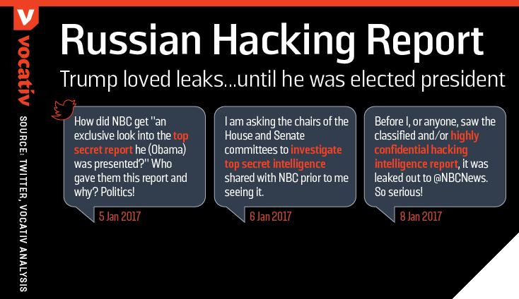 2017_03_02 TrumpLeakTweets russianHack