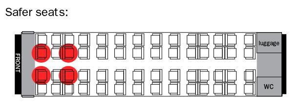 train_seat