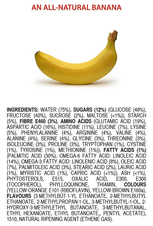 Banana Chemical Compounds 01