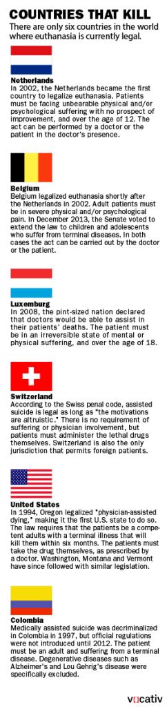 euthanasia_Flags_RR