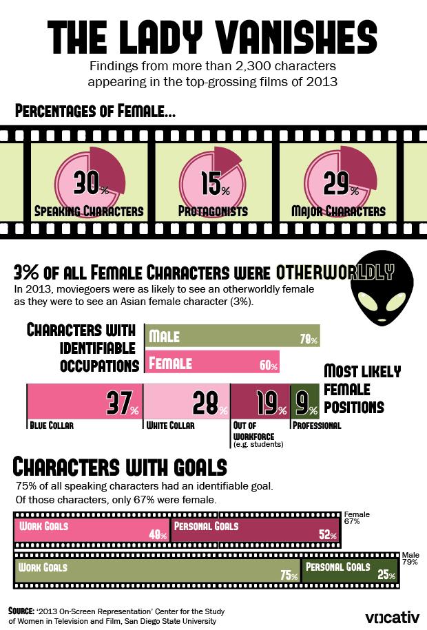 womeninfilm_CE2