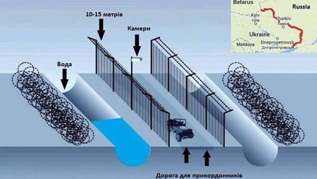 Ukraine Border Wall 08