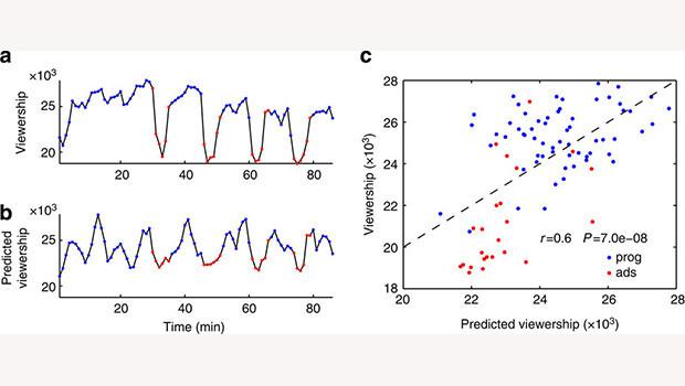 Brain Waves Graph_01