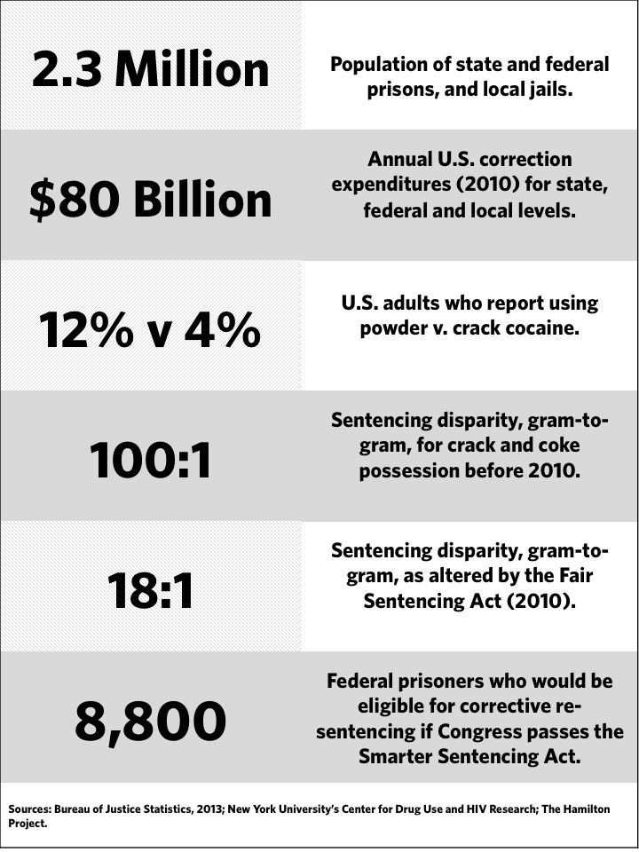 racial disparity in sentencing essay The history of racial disparity in the criminal justice some researchers suggest that racial disparities in sentence reducing racial disparity in the.