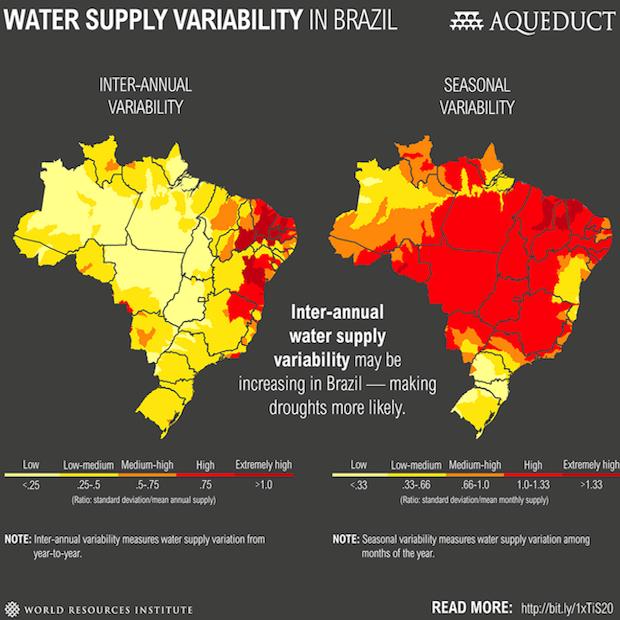 brazil rainfall