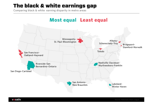 Black and White Earnings Disparity