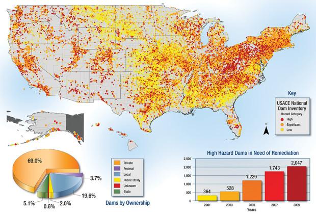 US Dams 001