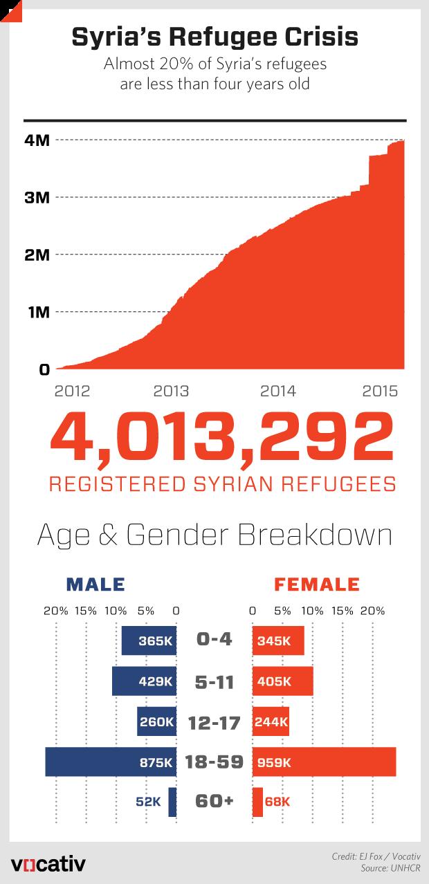 SyrianRefugeesv2