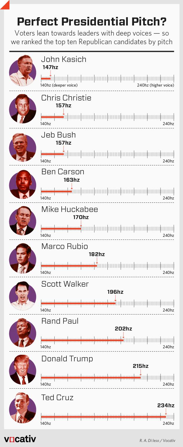 candidate_pitch_chart_3