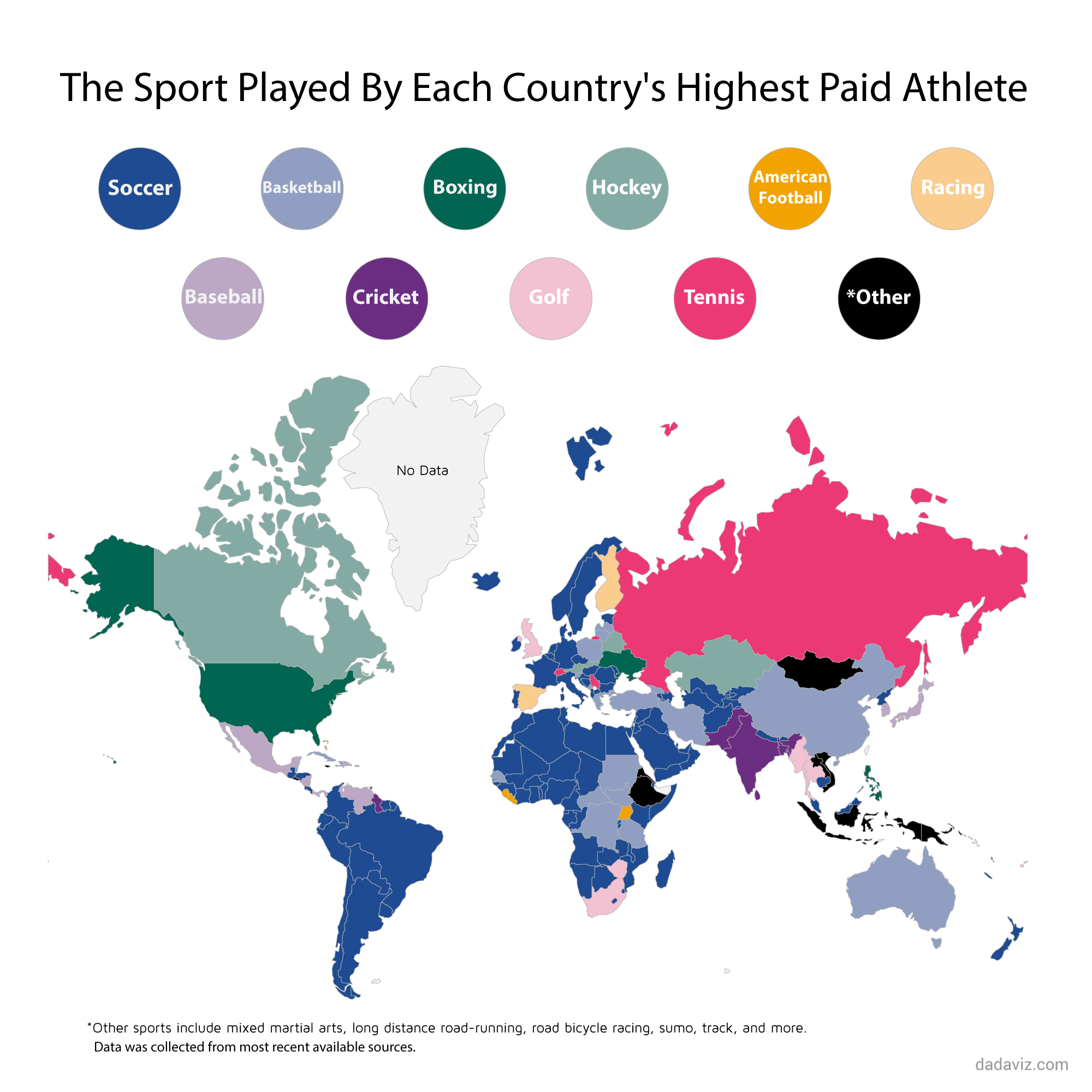 what sport does the highest paid athlete in your c 1440075030.37 6680218