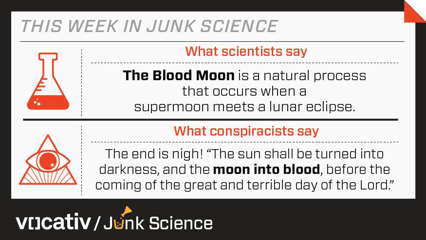 junk_science_blood_moon_tw