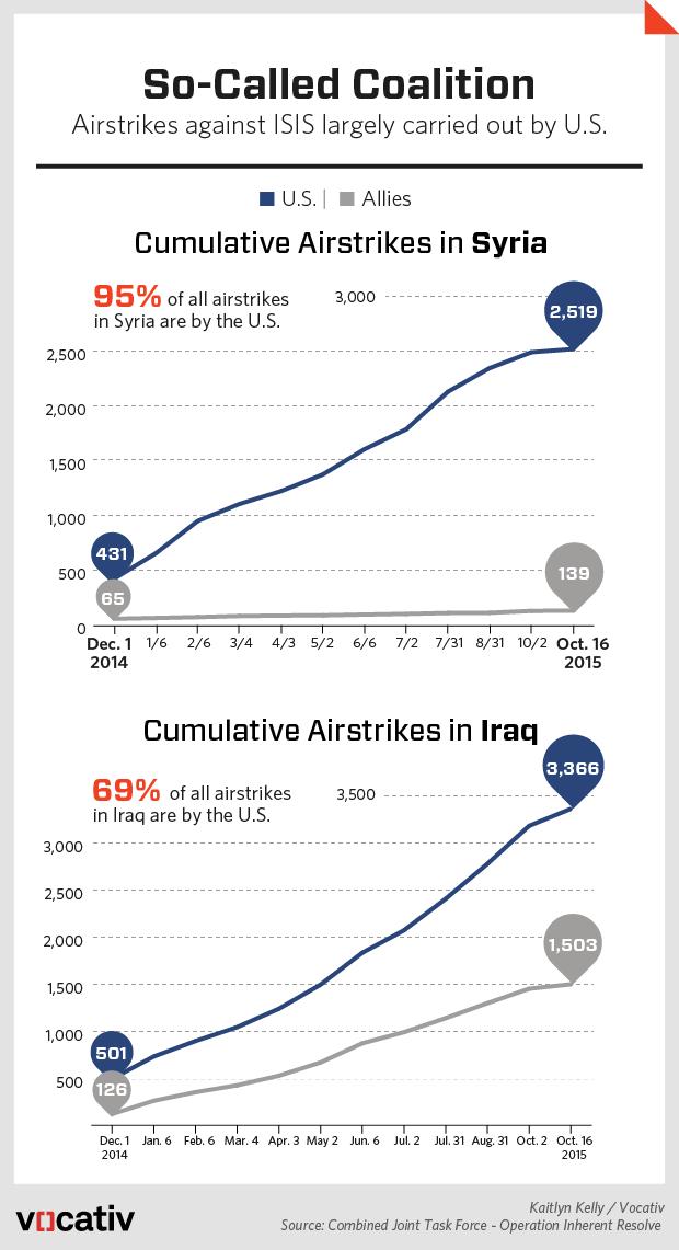 2015 10 19 AirstrikesSyriaIraq.r5