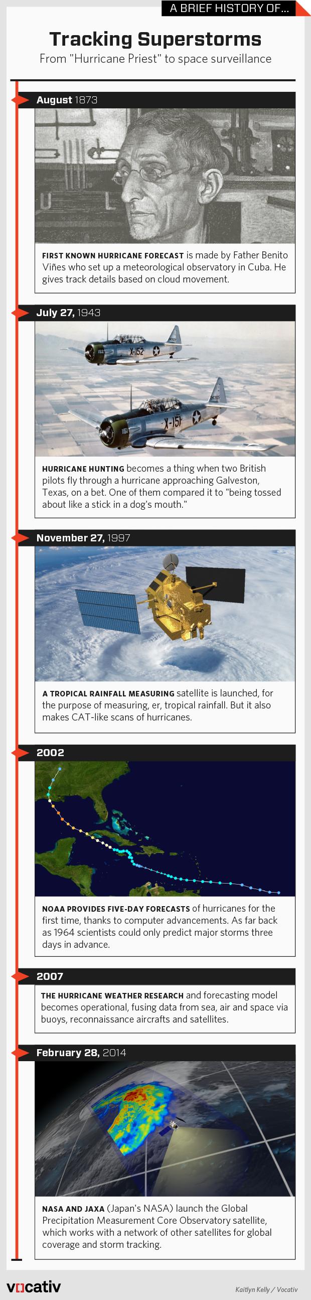 2015_10_1 BHO Hurricanes.r4