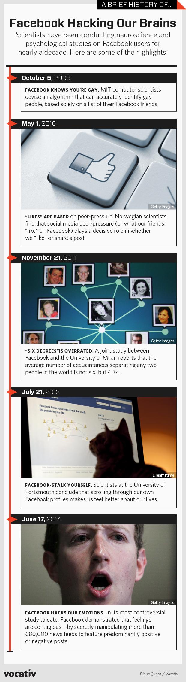 2015_11_11 Facebook Hack BHO
