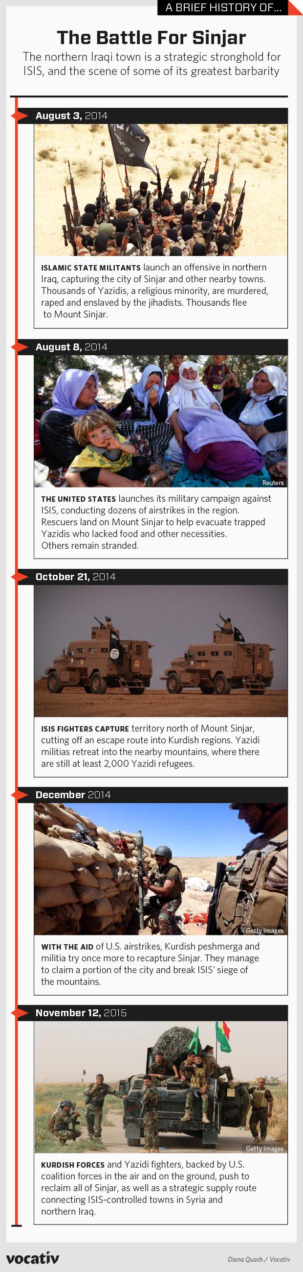 2015_11_12 Battle Sinjar BHO