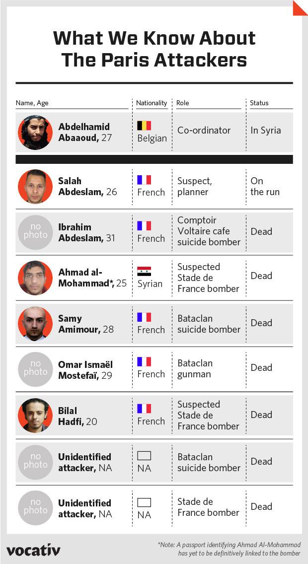 2015_11_16_paris_attack_suspect_table_2