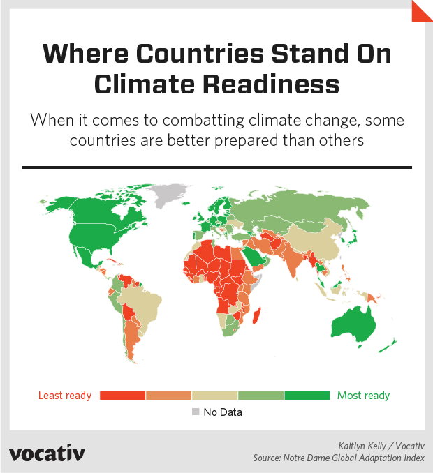 Where Countries Stand On Climate Readiness