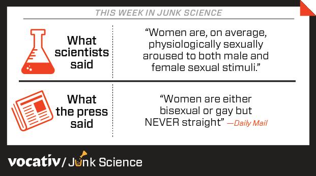 2015_11_6 junk_scicence_lesbians_JunkSci Post Embed_2