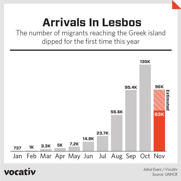 Lesbos_Viz1