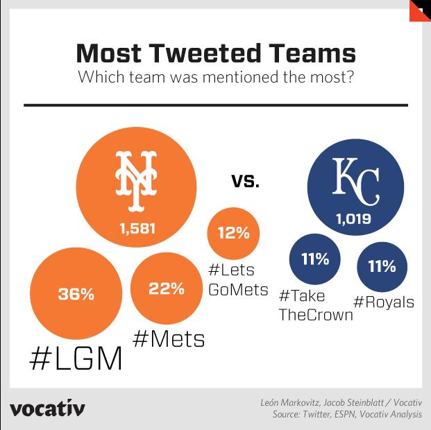 Mets Sports2