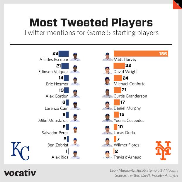 Mets Sports