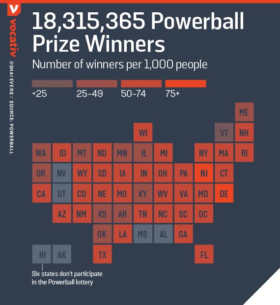2016_01_10 PowerballWinners JZE r1