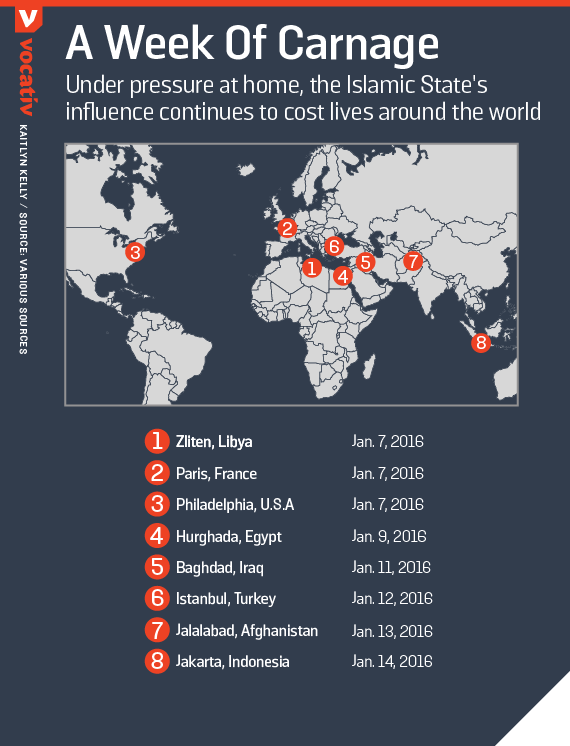 Under pressure at home, the Islamic State's influence continues to cost lives around the world