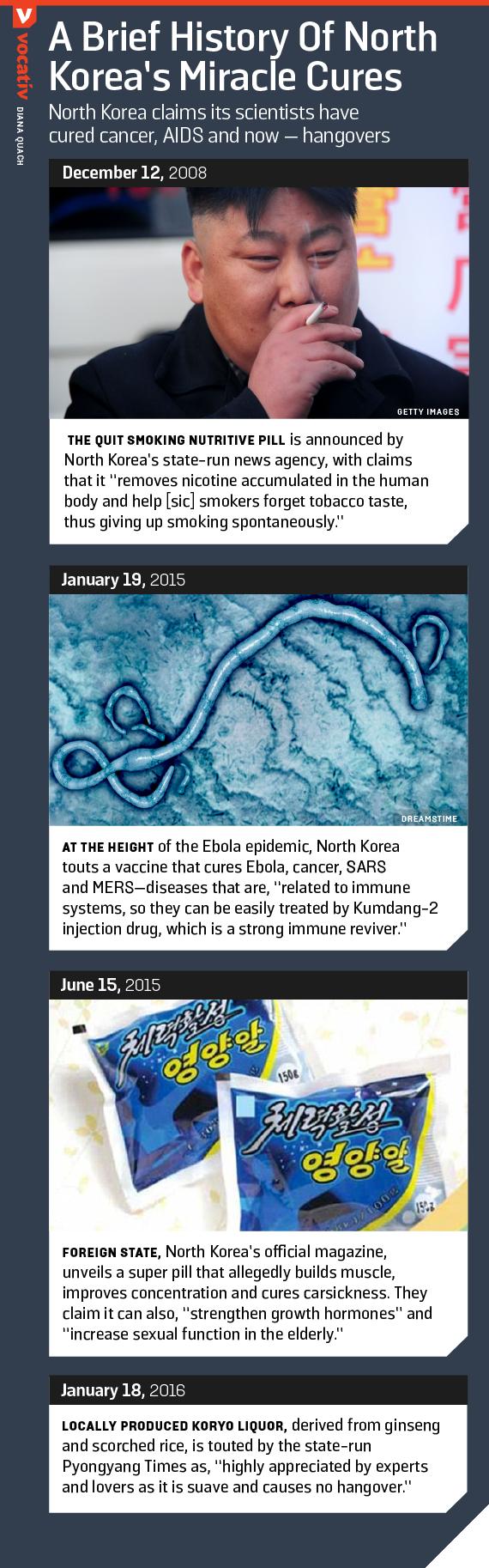 2016_01_19 North Korea MiracleCures BHO 1