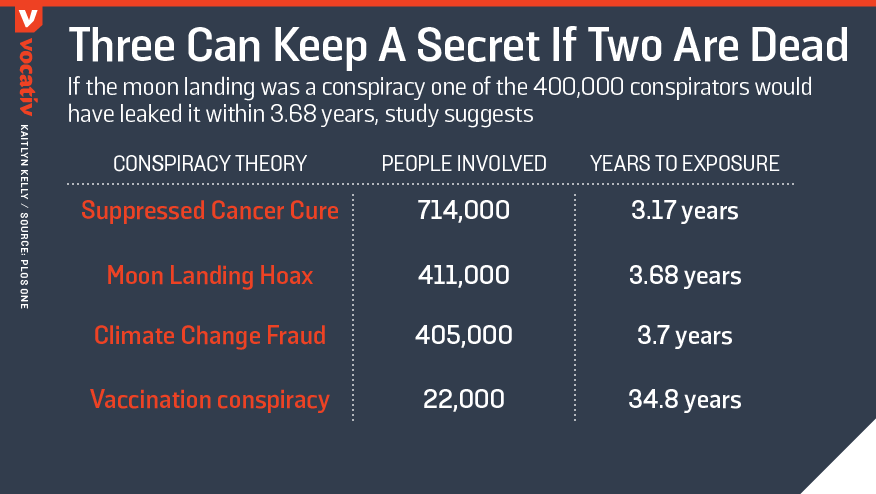 2016_01_26 ConspiracyTheories KK current.r7