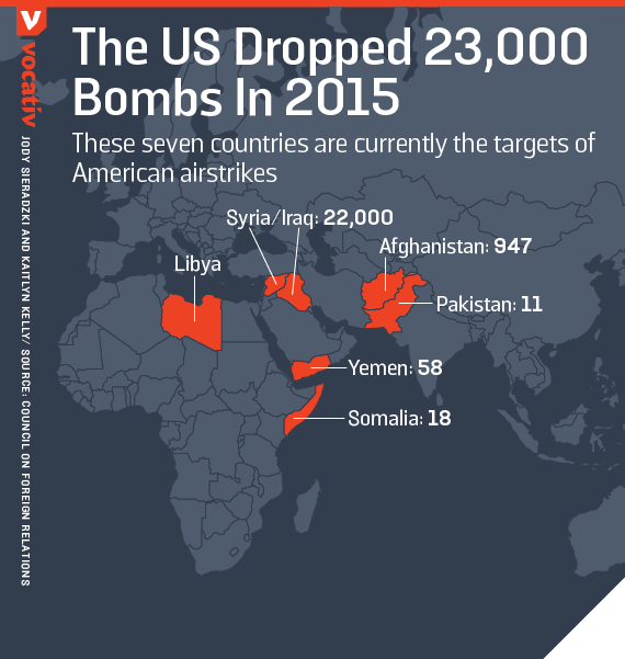 These seven countries are currently the targets of American airstrikes